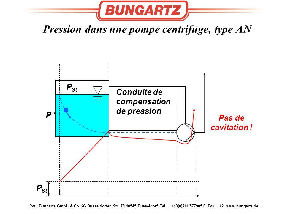 Pression dans une pompe centrifuge, type AN