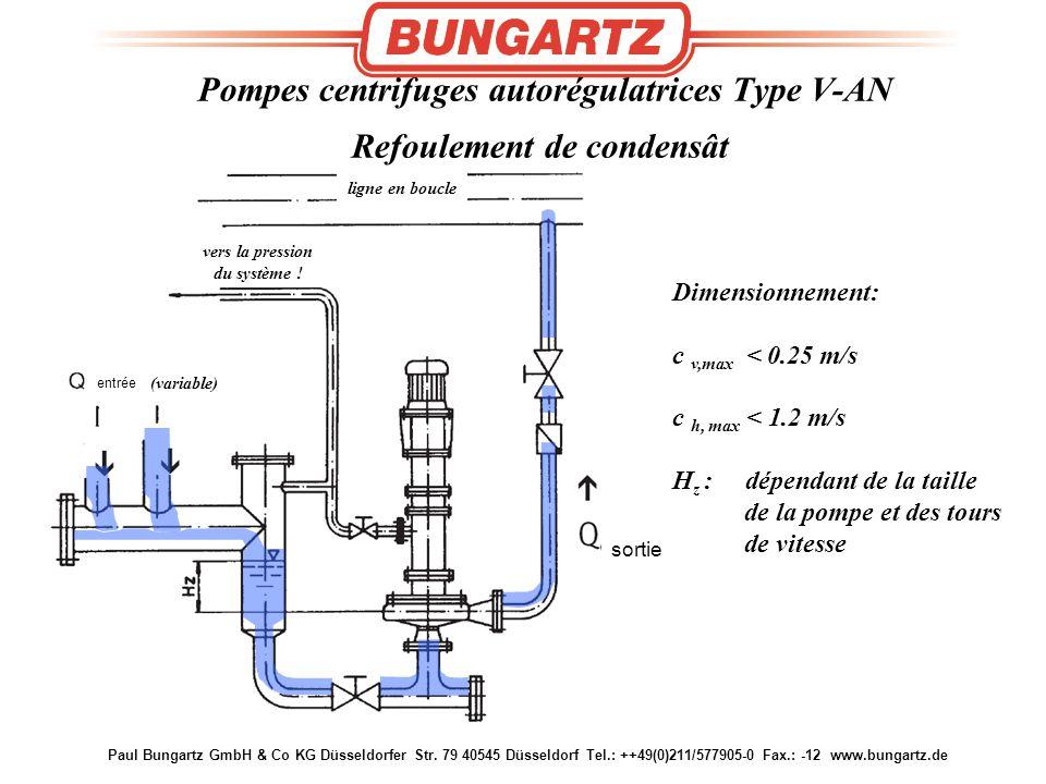 Pompes centrifuges autorégulatrices Type V-AN Refoulement de condensât