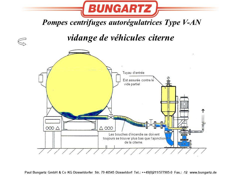 Pompes centrifuges autorégulatrices Type V-AN vidange de véhicules citerne
