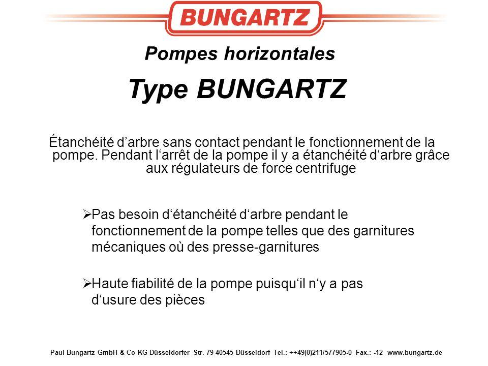 Type BUNGARTZ Pompes horizontales