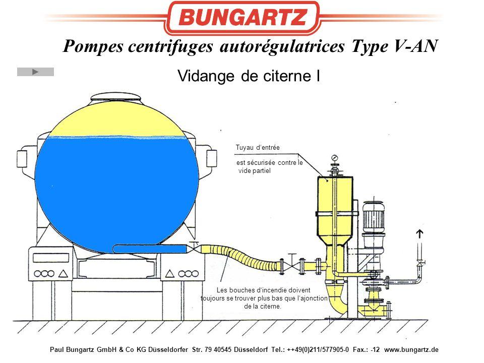 Pompes centrifuges autorégulatrices Type V-AN