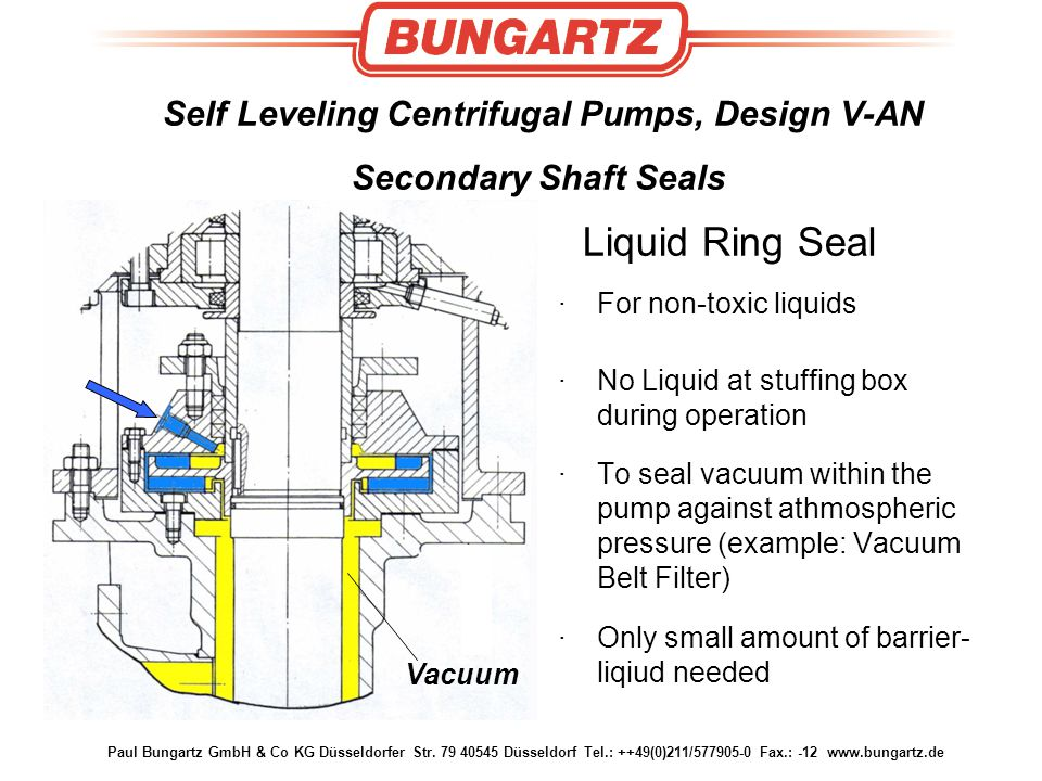 Self Leveling Centrifugal Pumps, Design V-AN Secondary Shaft Seals Liquid Ring Seal