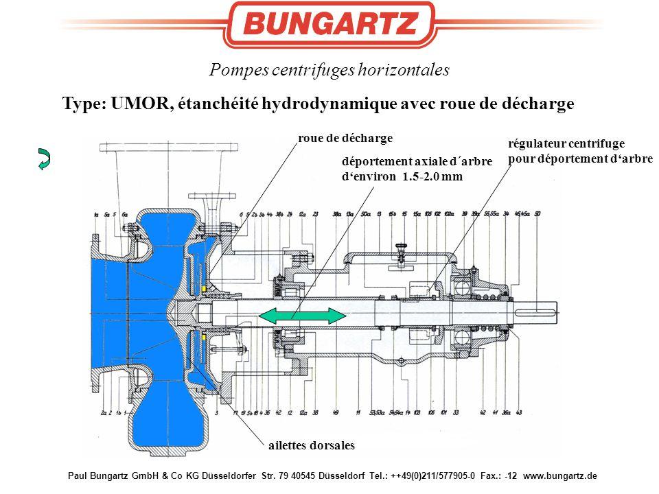Pompes centrifuges horizontales