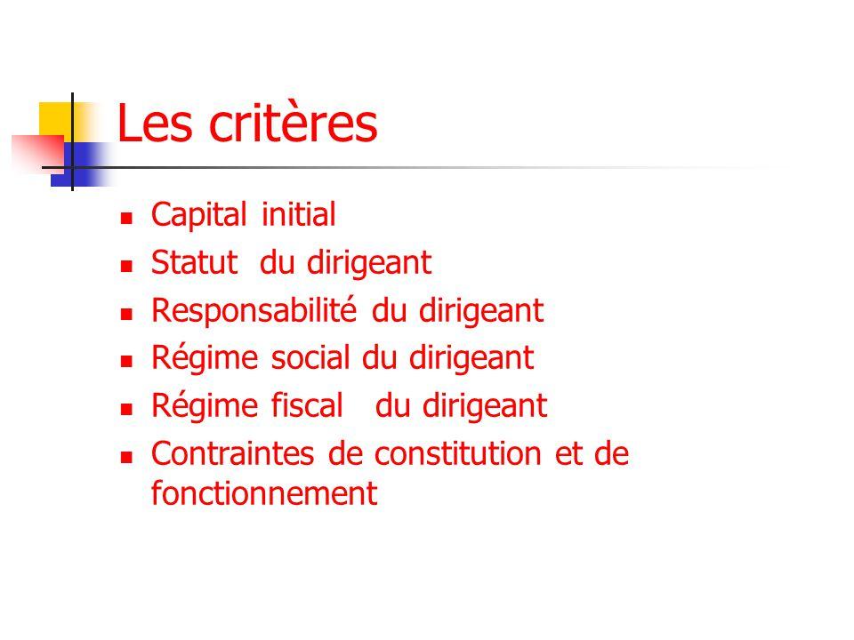 Les critères Capital initial Statut du dirigeant
