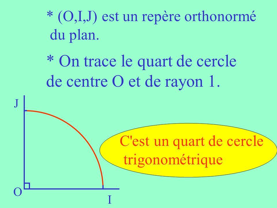 * On trace le quart de cercle de centre O et de rayon 1.