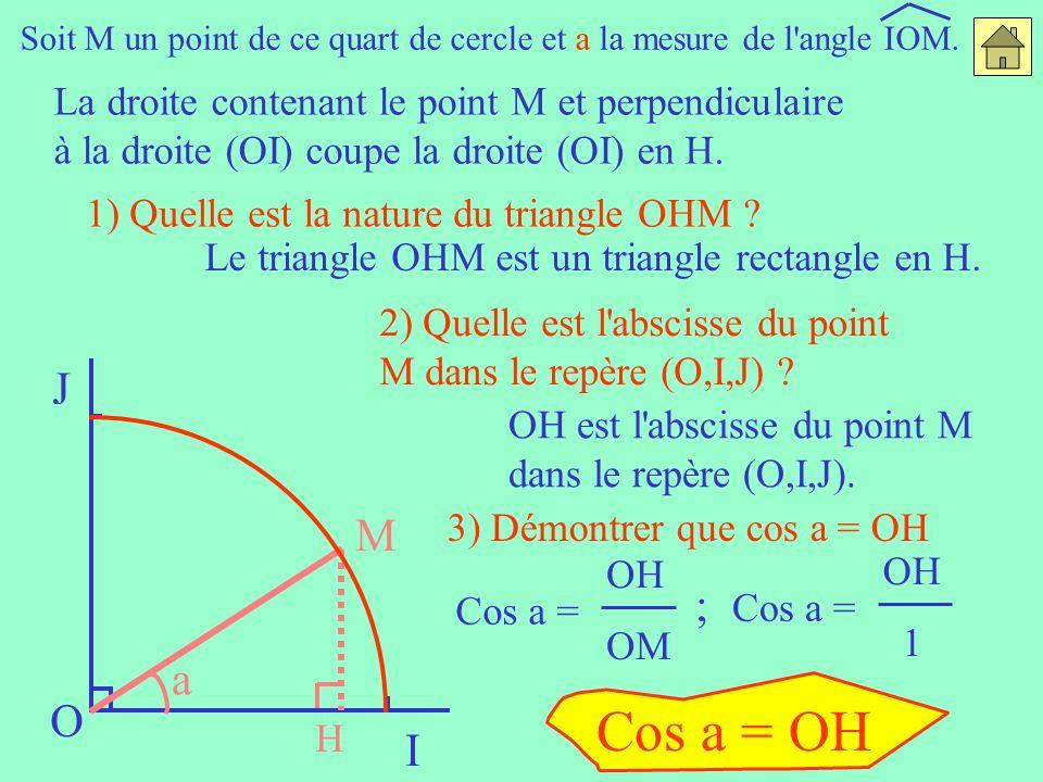 Soit M un point de ce quart de cercle et a la mesure de l angle IOM.