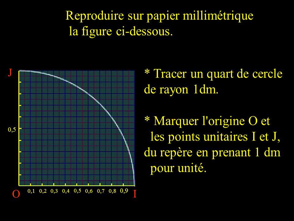 Reproduire sur papier millimétrique la figure ci-dessous.
