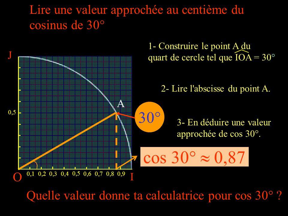 Lire une valeur approchée au centième du cosinus de 30°