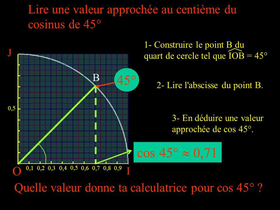Lire une valeur approchée au centième du cosinus de 45°