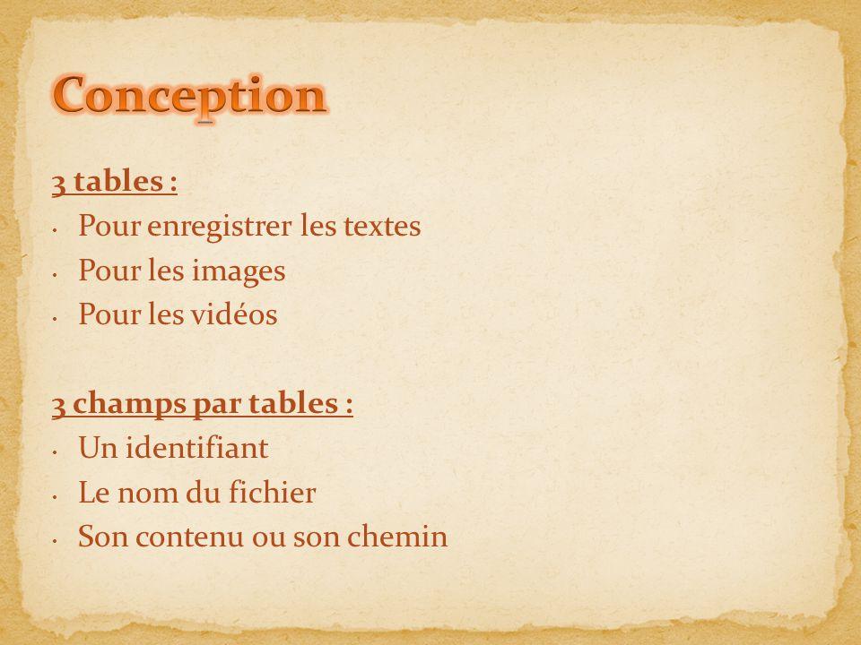 Conception 3 tables : Pour enregistrer les textes Pour les images