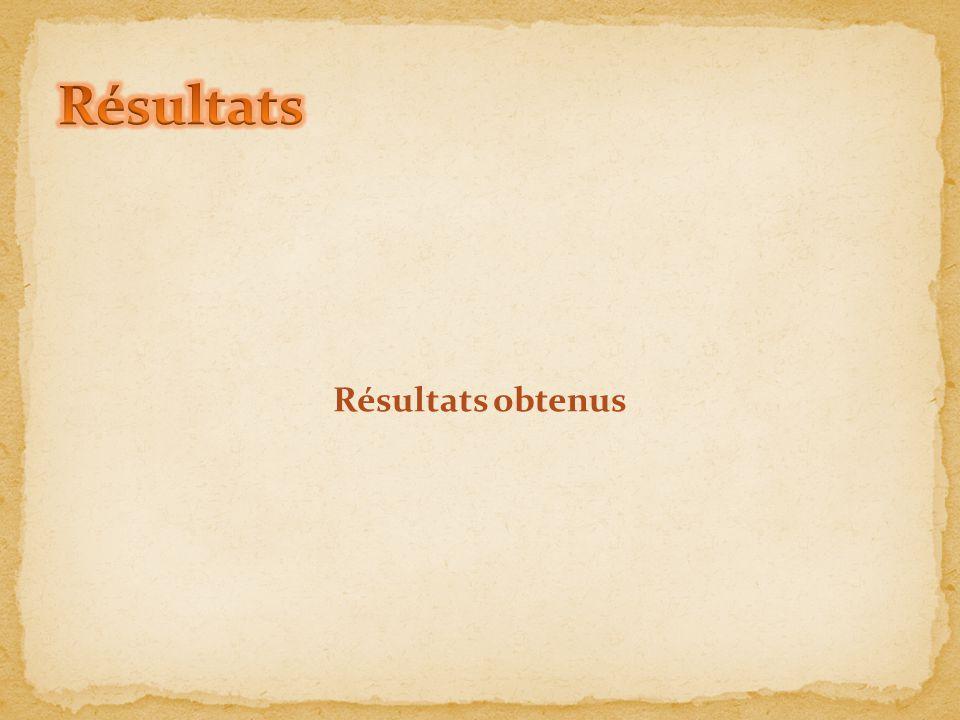 Résultats Résultats obtenus