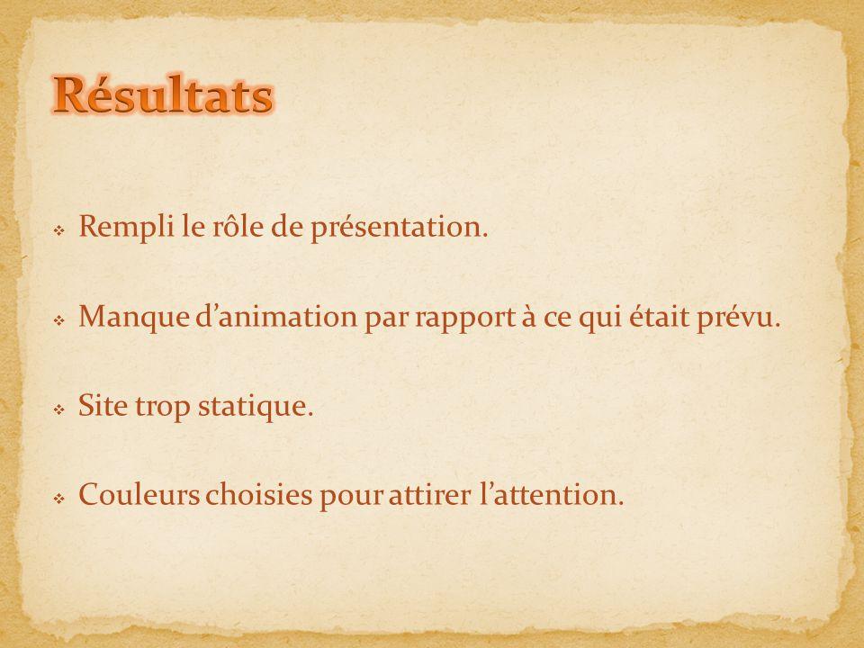 Résultats Rempli le rôle de présentation.