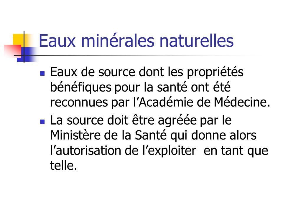 Eaux minérales naturelles