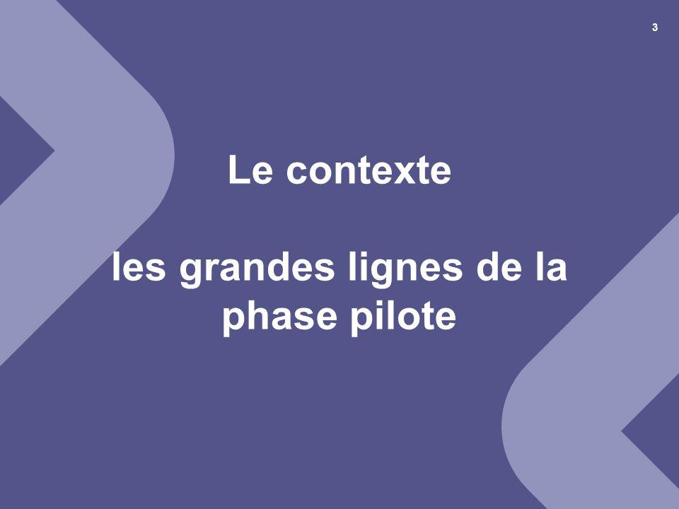 Le contexte les grandes lignes de la phase pilote