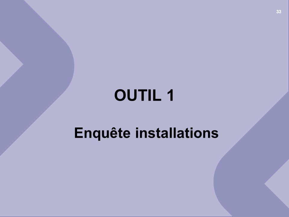 OUTIL 1 Enquête installations