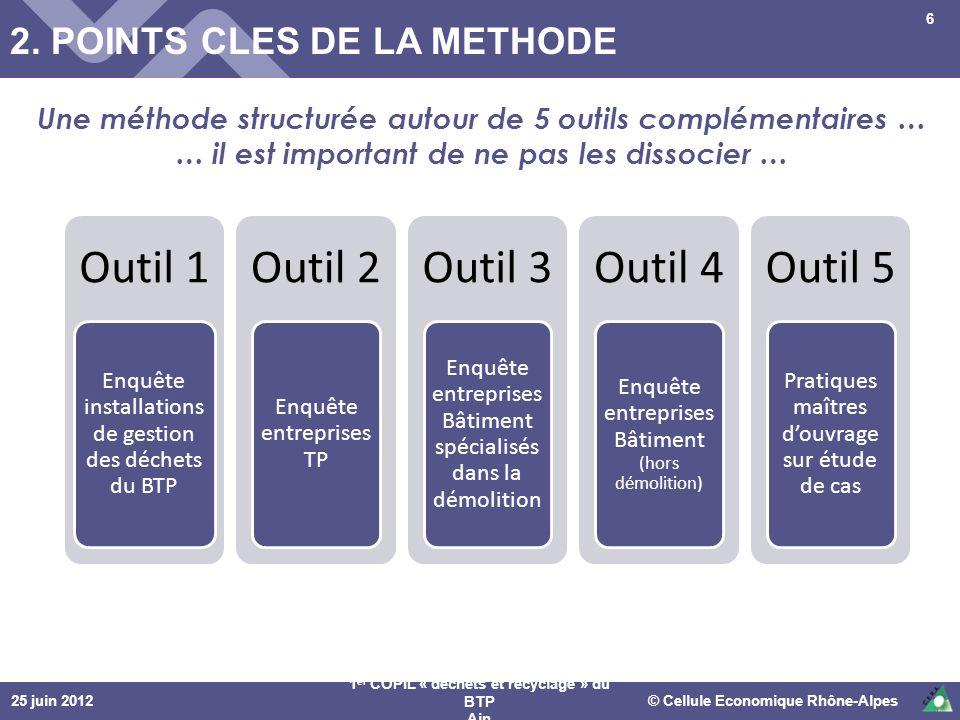 2. POINTS CLES DE LA METHODE