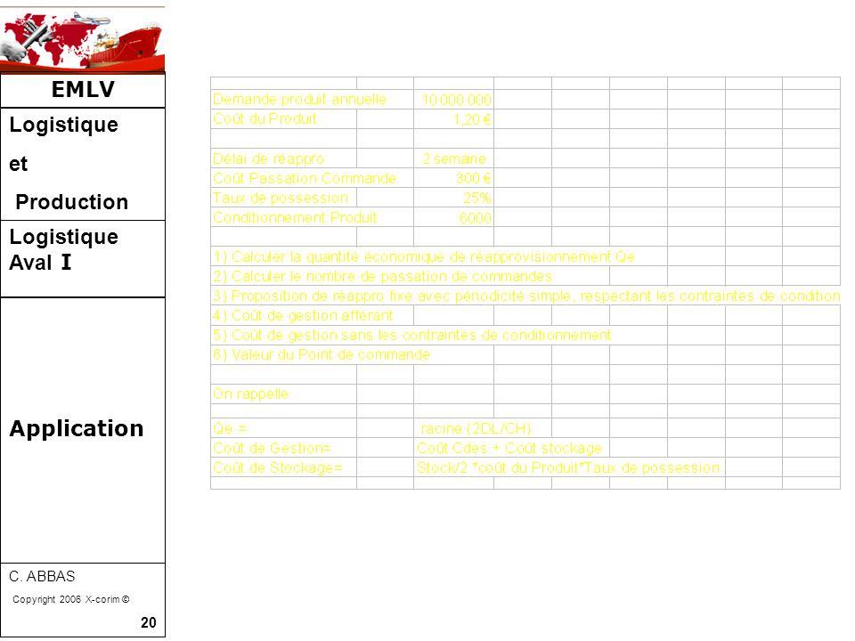 EMLV Logistique et Production Logistique Aval I Application C. ABBAS