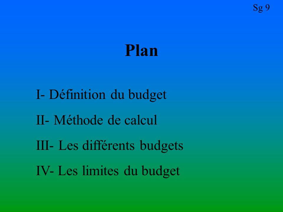 Plan I- Définition du budget II- Méthode de calcul
