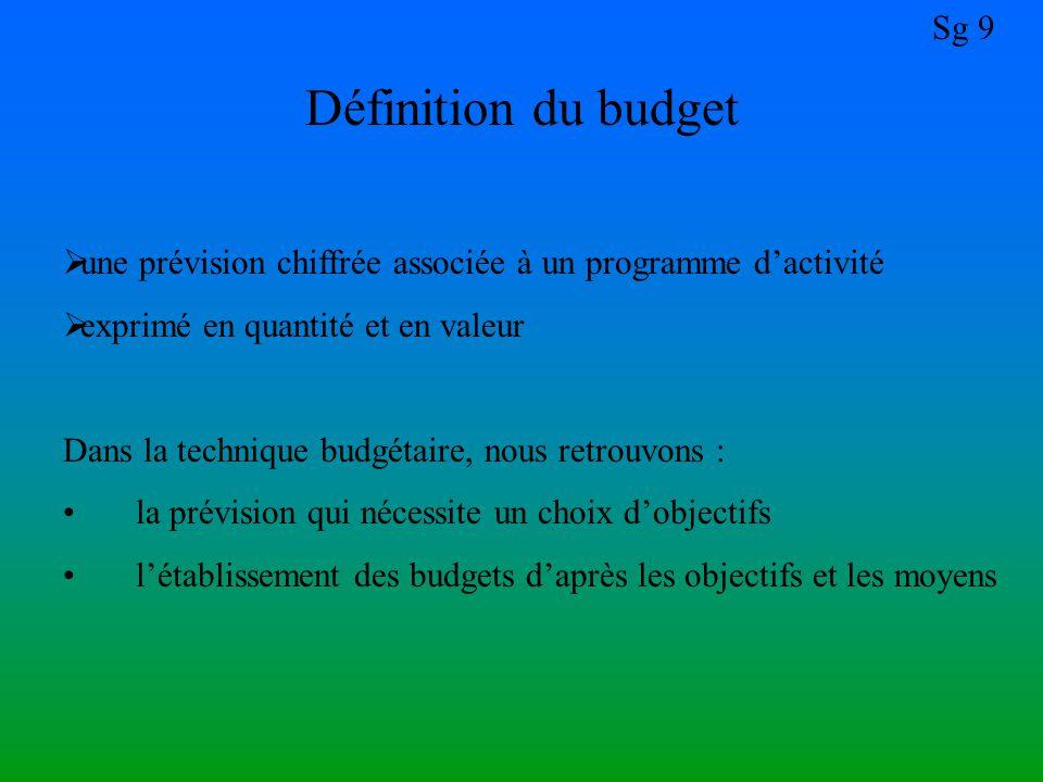 Définition du budget une prévision chiffrée associée à un programme d'activité. exprimé en quantité et en valeur.