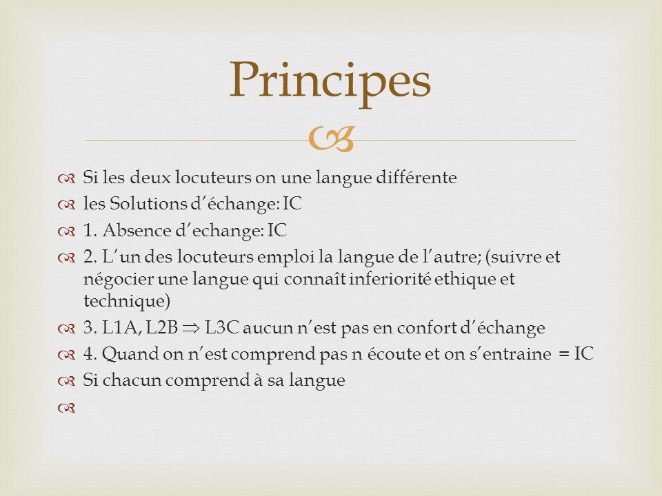 Principes Si les deux locuteurs on une langue différente