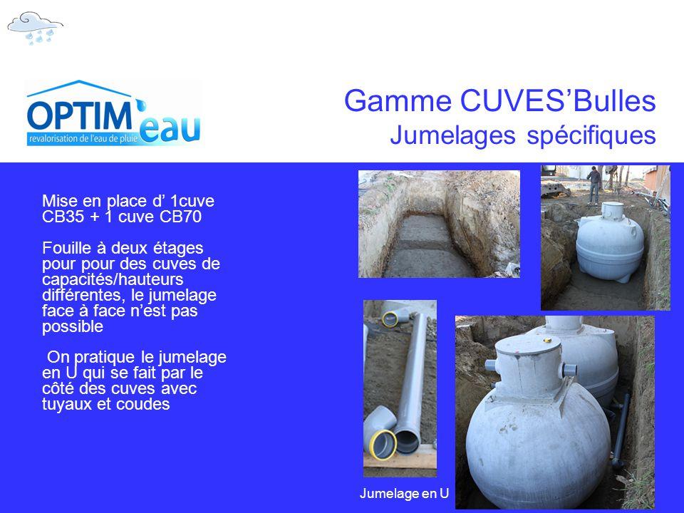 Gamme CUVES'Bulles Jumelages spécifiques