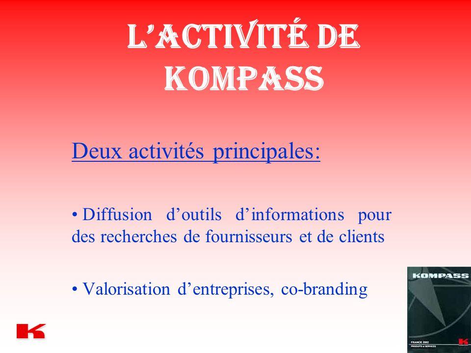 L'activité de KOMPASS Deux activités principales: