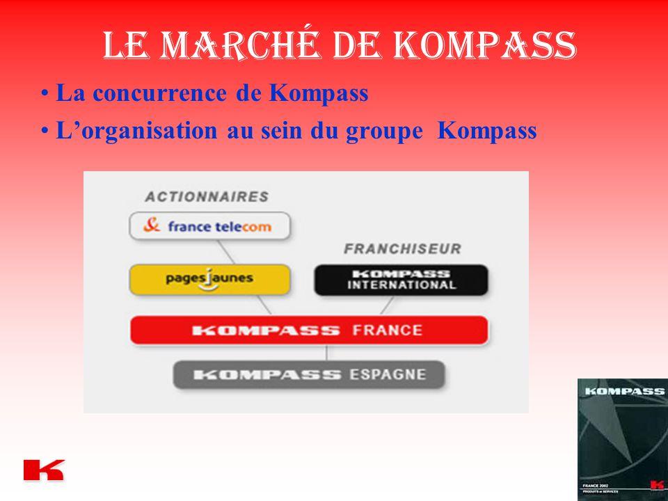 La concurrence de Kompass L'organisation au sein du groupe Kompass