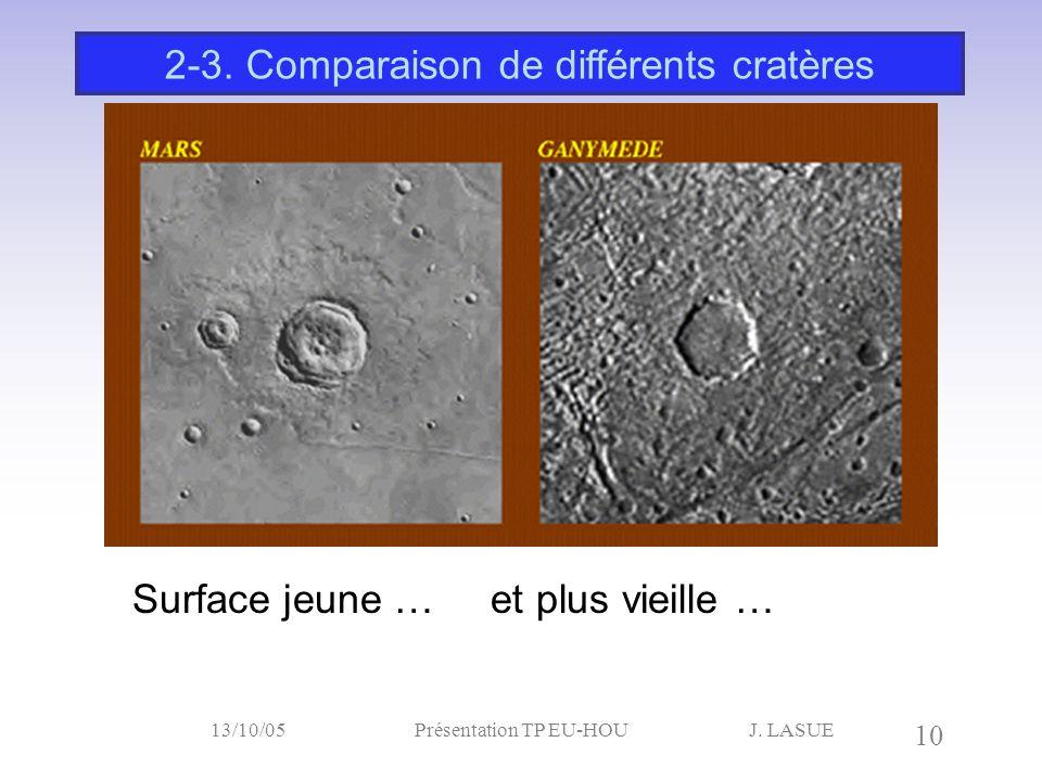 2-3. Comparaison de différents cratères