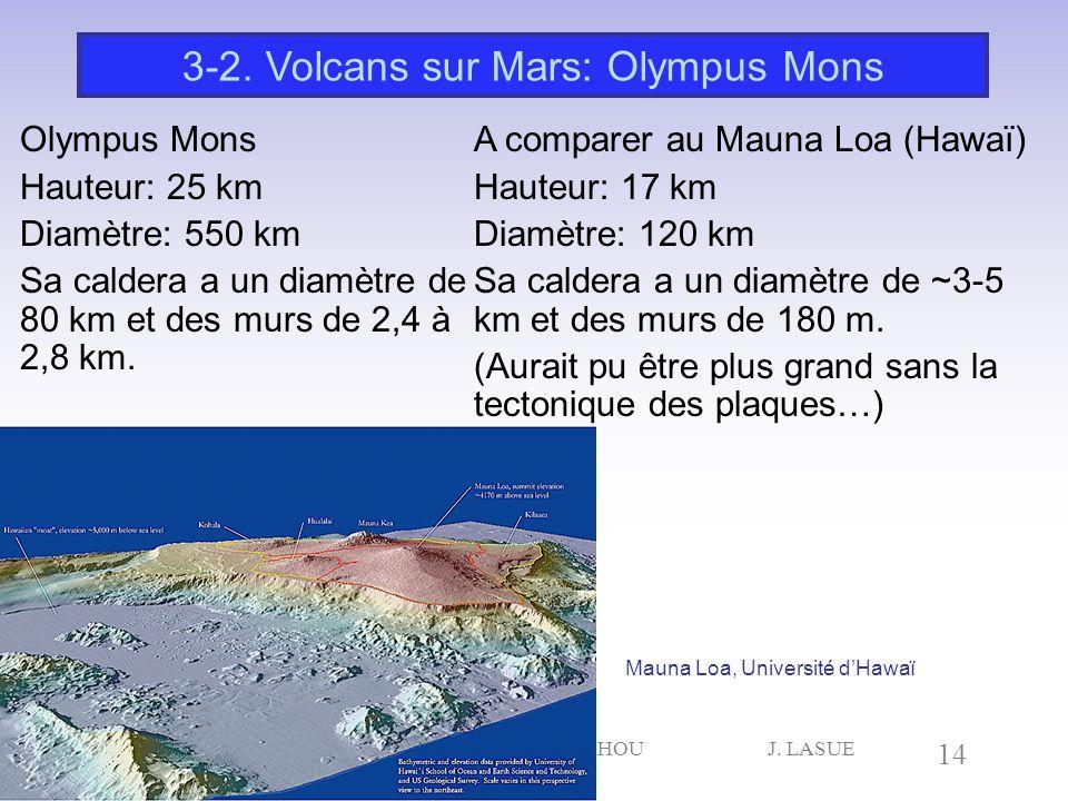 3-2. Volcans sur Mars: Olympus Mons
