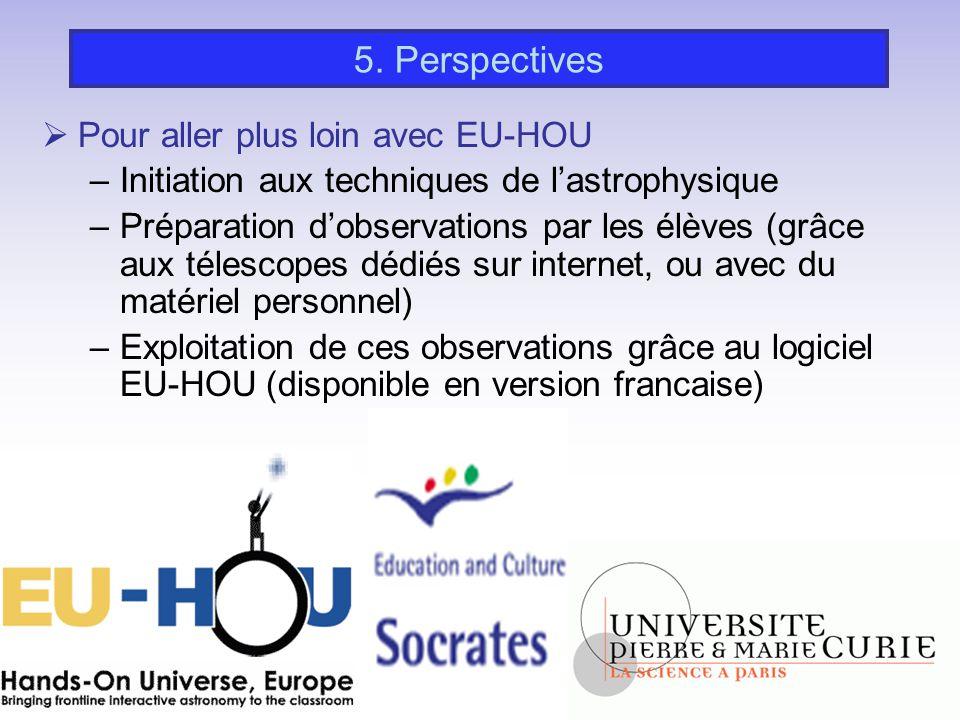 Présentation TP EU-HOU