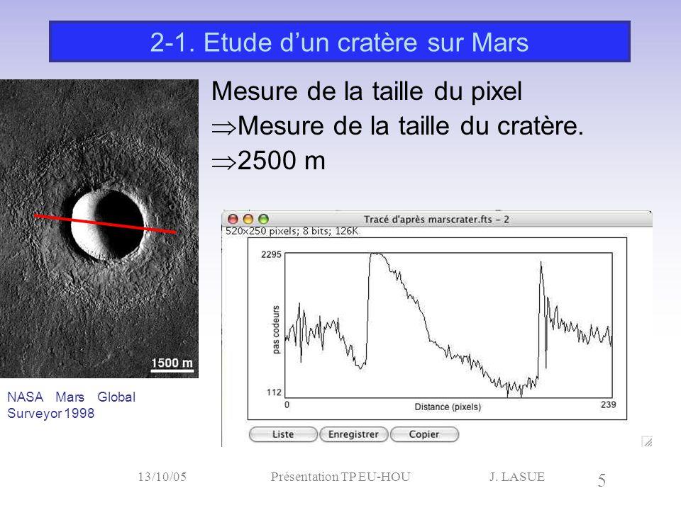 2-1. Etude d'un cratère sur Mars