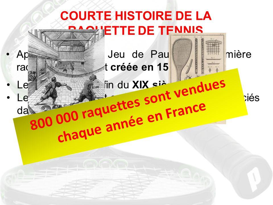 COURTE HISTOIRE DE LA RAQUETTE DE TENNIS