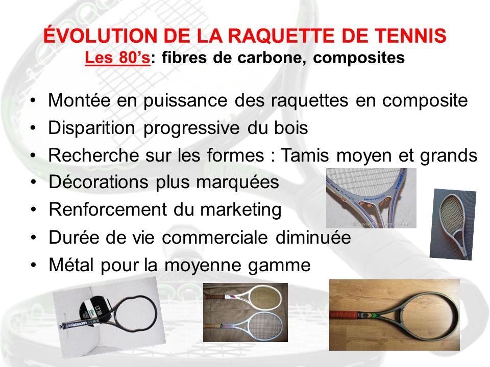 ÉVOLUTION DE LA RAQUETTE DE TENNIS Les 80's: fibres de carbone, composites