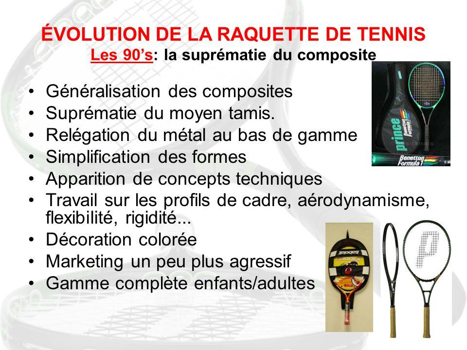 ÉVOLUTION DE LA RAQUETTE DE TENNIS Les 90's: la suprématie du composite