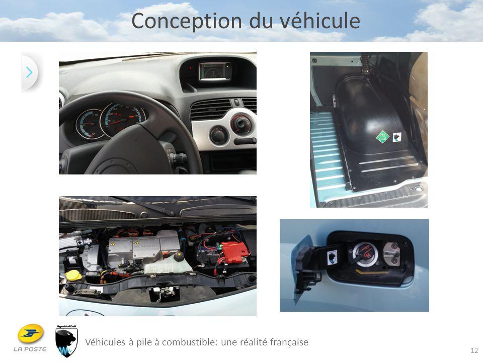 Conception du véhicule