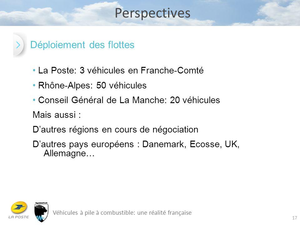 Véhicules à pile à combustible: une réalité française
