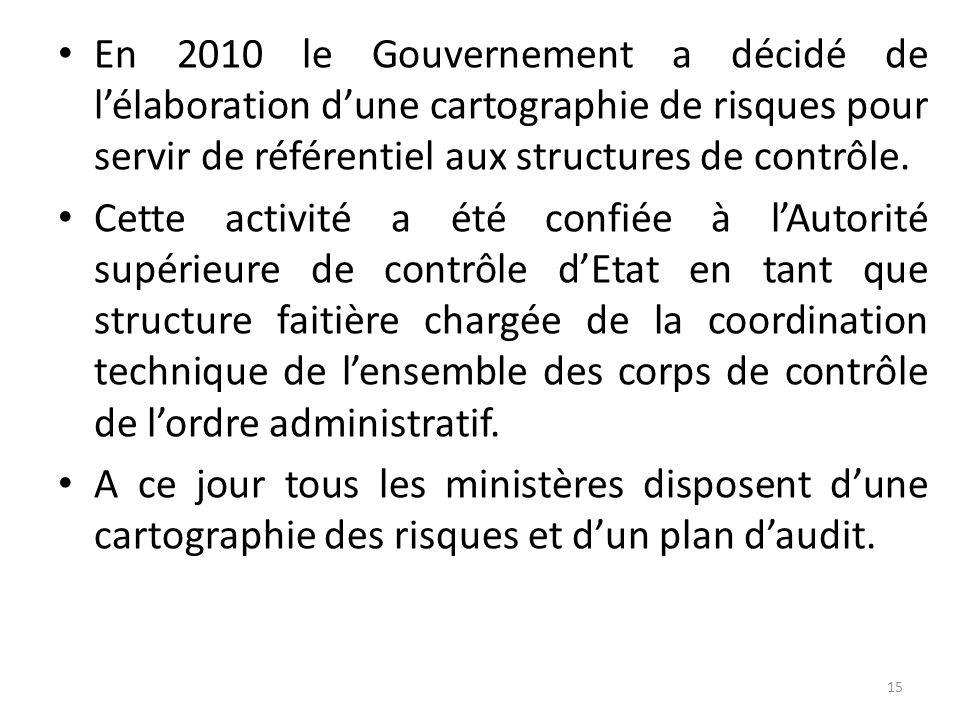 . En 2010 le Gouvernement a décidé de l'élaboration d'une cartographie de risques pour servir de référentiel aux structures de contrôle.