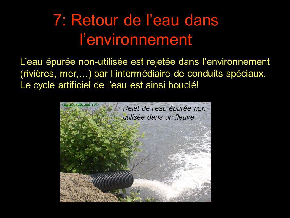 7: Retour de l'eau dans l'environnement