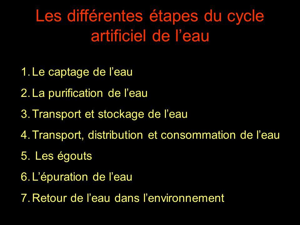 Les différentes étapes du cycle artificiel de l'eau