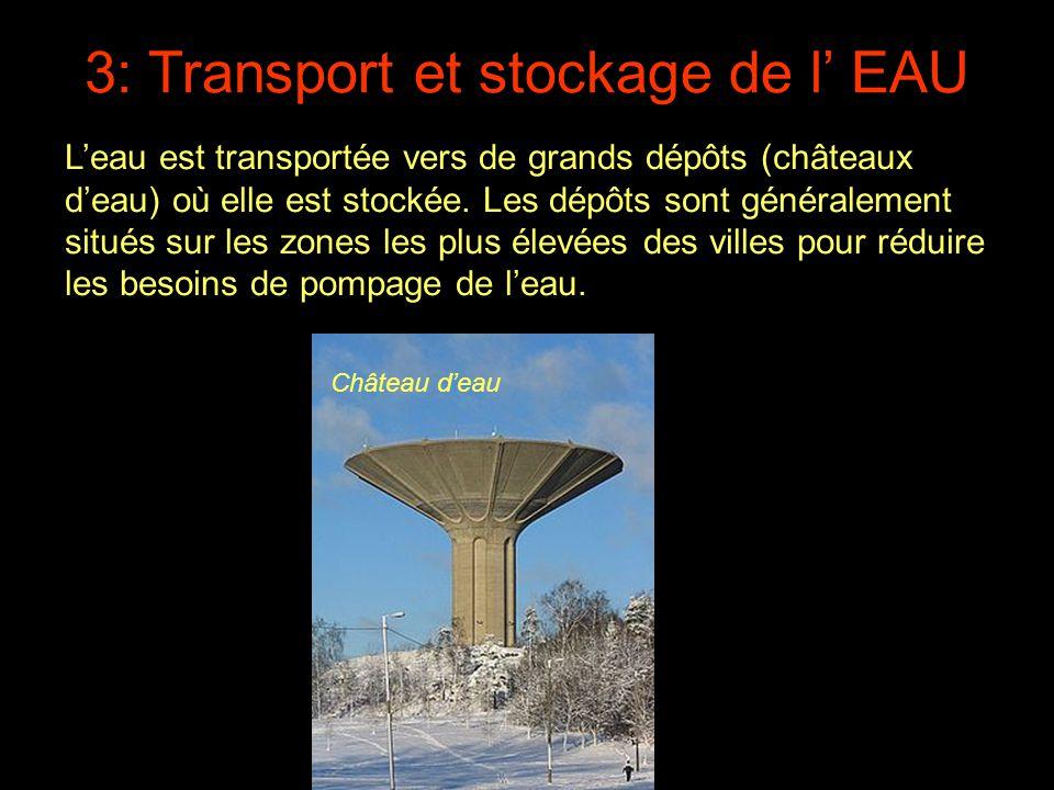 3: Transport et stockage de l' EAU