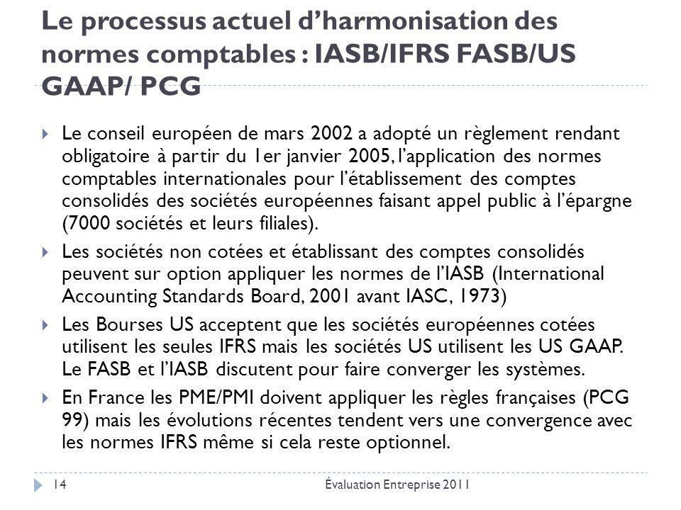 Le processus actuel d'harmonisation des normes comptables : IASB/IFRS FASB/US GAAP/ PCG