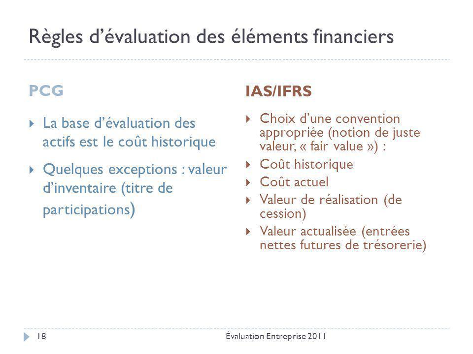 Règles d'évaluation des éléments financiers