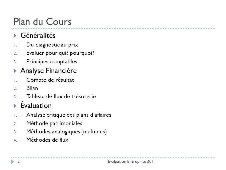 Plan du Cours Généralités Analyse Financière Évaluation