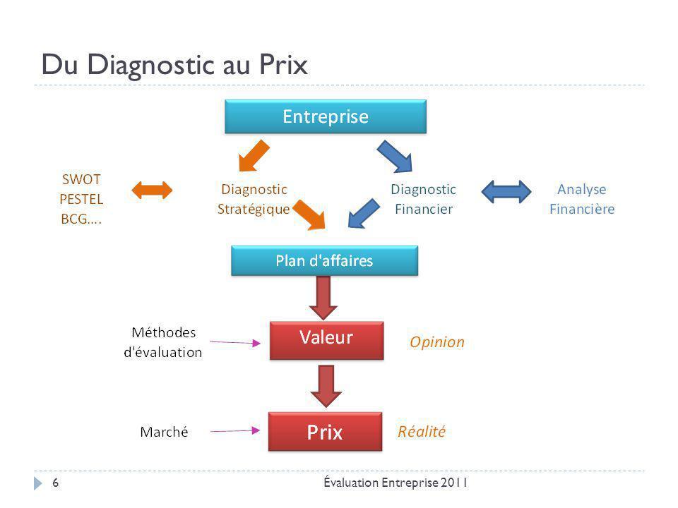 Du Diagnostic au Prix Évaluation Entreprise 2011