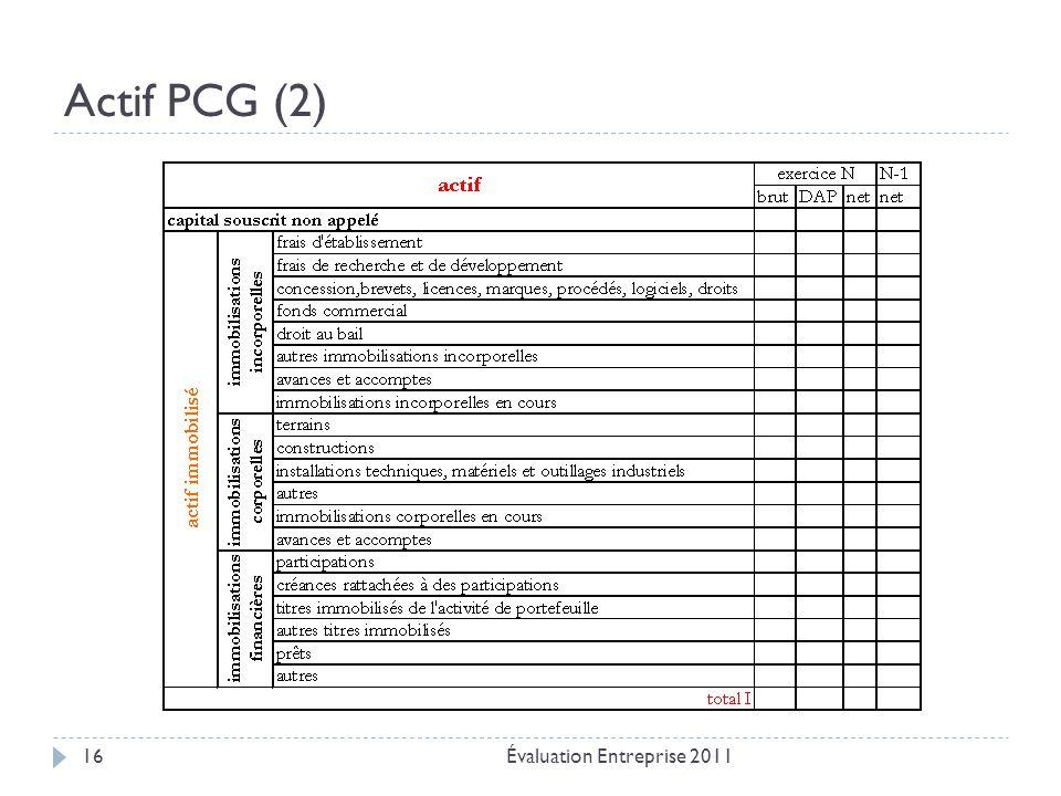 Actif PCG (2) Évaluation Entreprise 2011