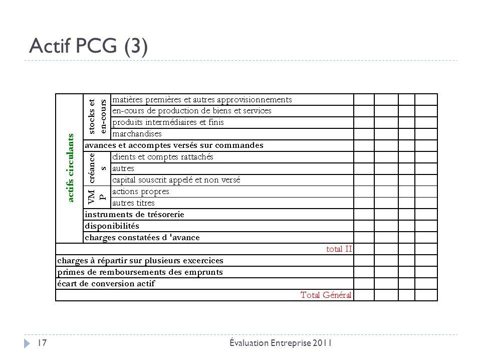 Actif PCG (3) Évaluation Entreprise 2011