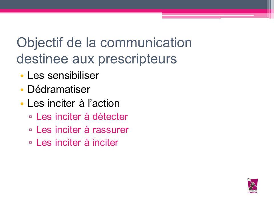 Objectif de la communication destinee aux prescripteurs