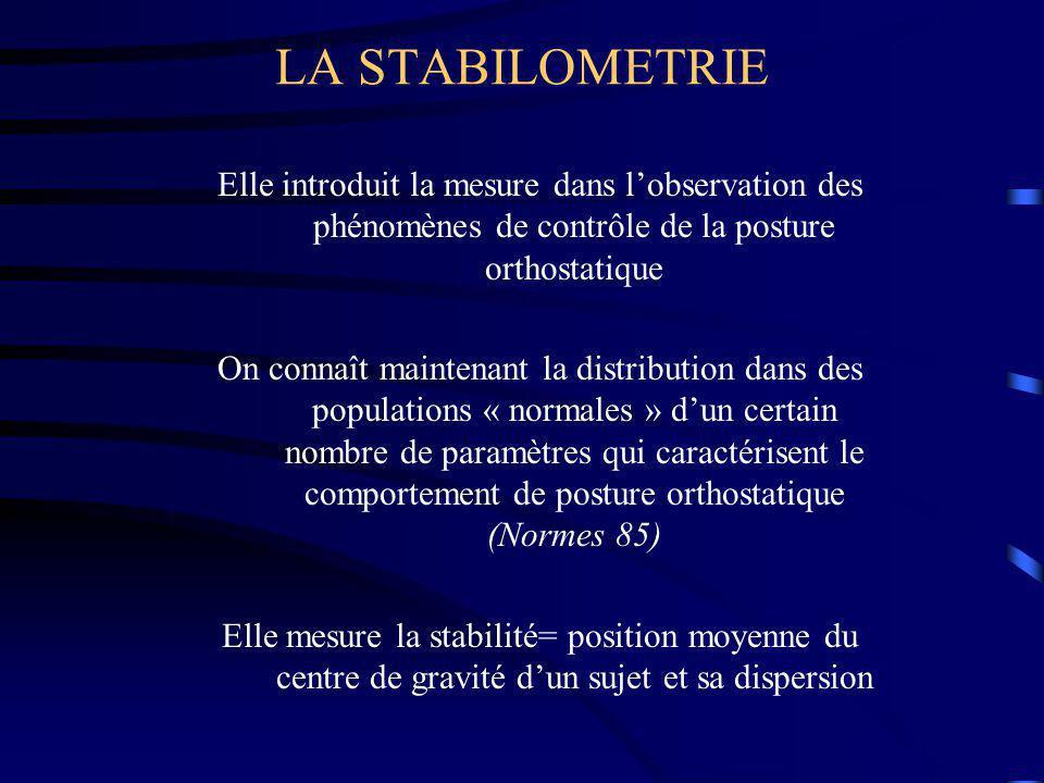 LA STABILOMETRIE Elle introduit la mesure dans l'observation des phénomènes de contrôle de la posture orthostatique.