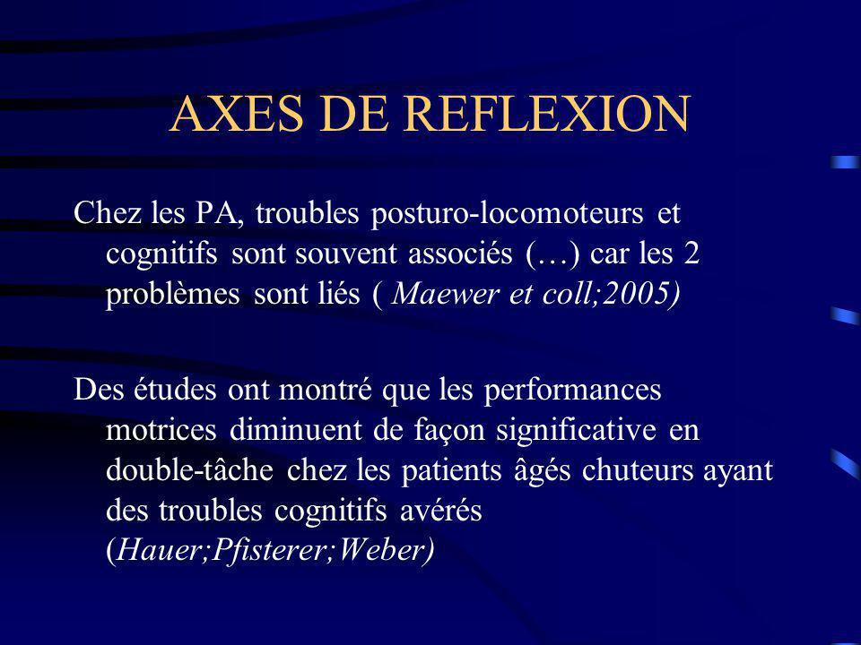 AXES DE REFLEXION