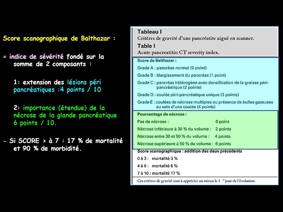 Score scanographique de Balthazar :